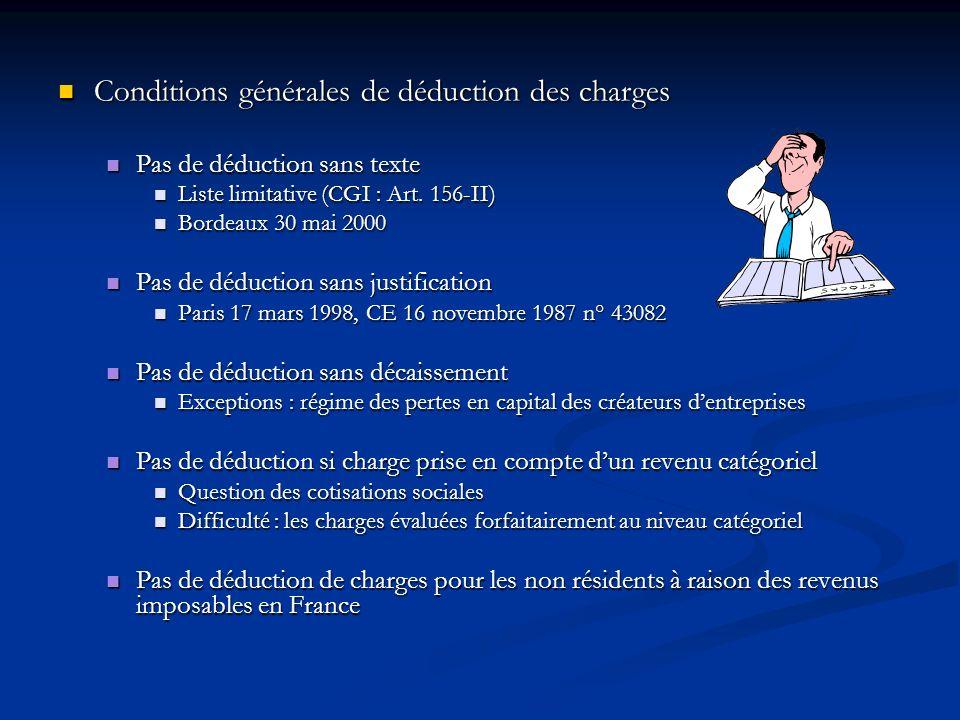 Conditions générales de déduction des charges Conditions générales de déduction des charges Pas de déduction sans texte Pas de déduction sans texte Li
