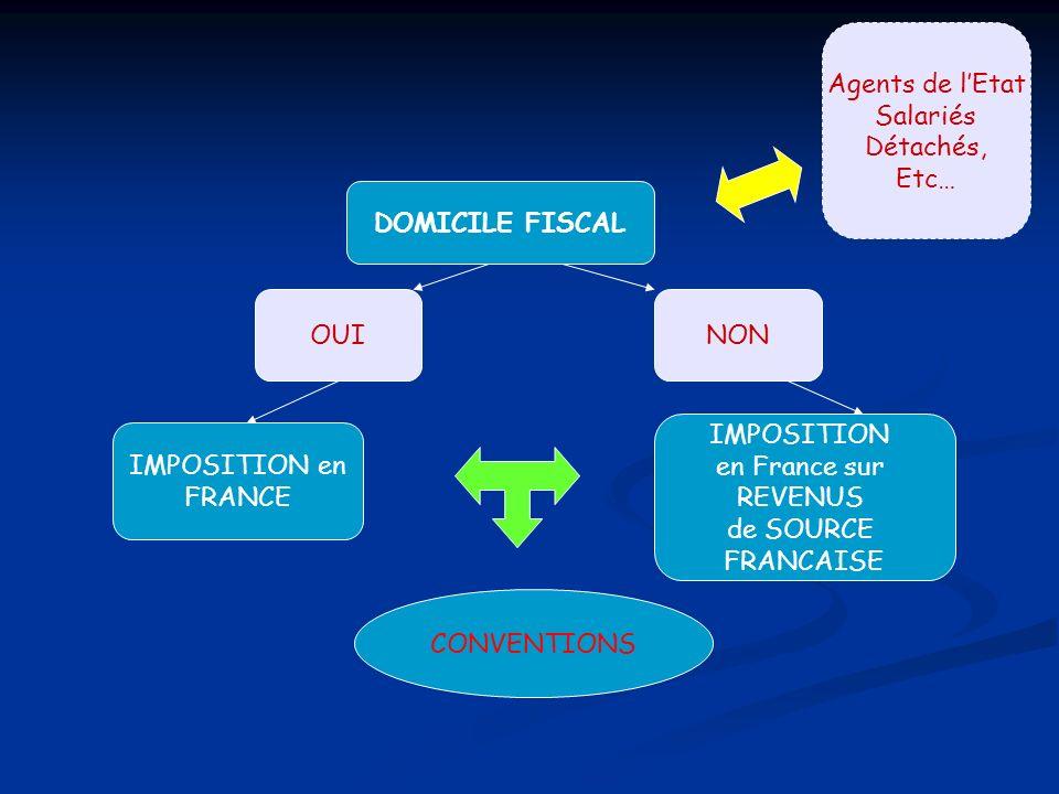 DOMICILE FISCAL OUINON IMPOSITION en FRANCE IMPOSITION en France sur REVENUS de SOURCE FRANCAISE CONVENTIONS Agents de lEtat Salariés Détachés, Etc…