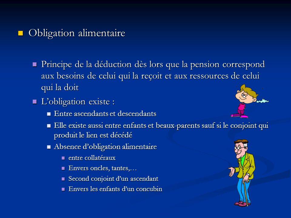 Obligation alimentaire Obligation alimentaire Principe de la déduction dès lors que la pension correspond aux besoins de celui qui la reçoit et aux re