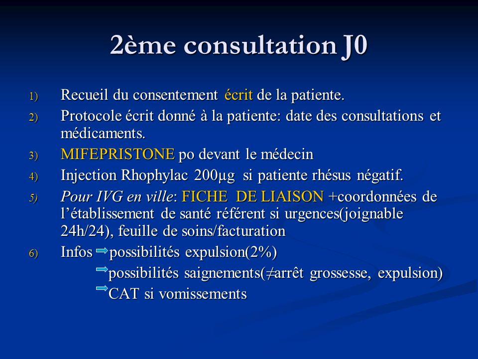 2ème consultation J0 1) Recueil du consentement écrit de la patiente. 2) Protocole écrit donné à la patiente: date des consultations et médicaments. 3