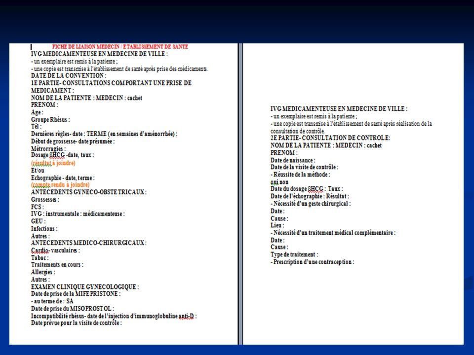 3ème consultation H+36-48 1) Prise MISOPROSTOL devant médecin Expulsion 60% dans les 4h Expulsion 60% dans les 4h 88% dans les 24h 88% dans les 24h 2) ANTALGIQUES (ex: ibuprofene 400mg+doliprane 1g, lamaline suppo) anti-émétiques(prescrits cs précedente si en ville) Reste 4 heures dans létablissement de santé ou rentre à la maison si IVG en ville Et de plus: Rhophylac si non fait, consultation rapide si ras à 72h, informations guide(saignements 10j, motifs cs en urgence), mise à jour fiche liaison 3) Prescrire contraception à commencer le jour même 4) Feuille déclaration anonyme à la DDASS (ou etablissement réferent si en ville) 5) Prescription ßHgG ou échographie de contrôle.