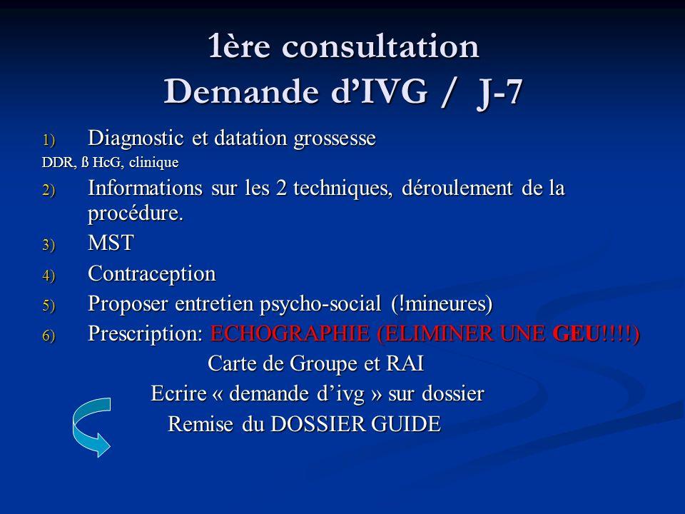 http://www.sante.gouv.fr/htm/dossiers/contraception_ivg/guide_ivg.pdf