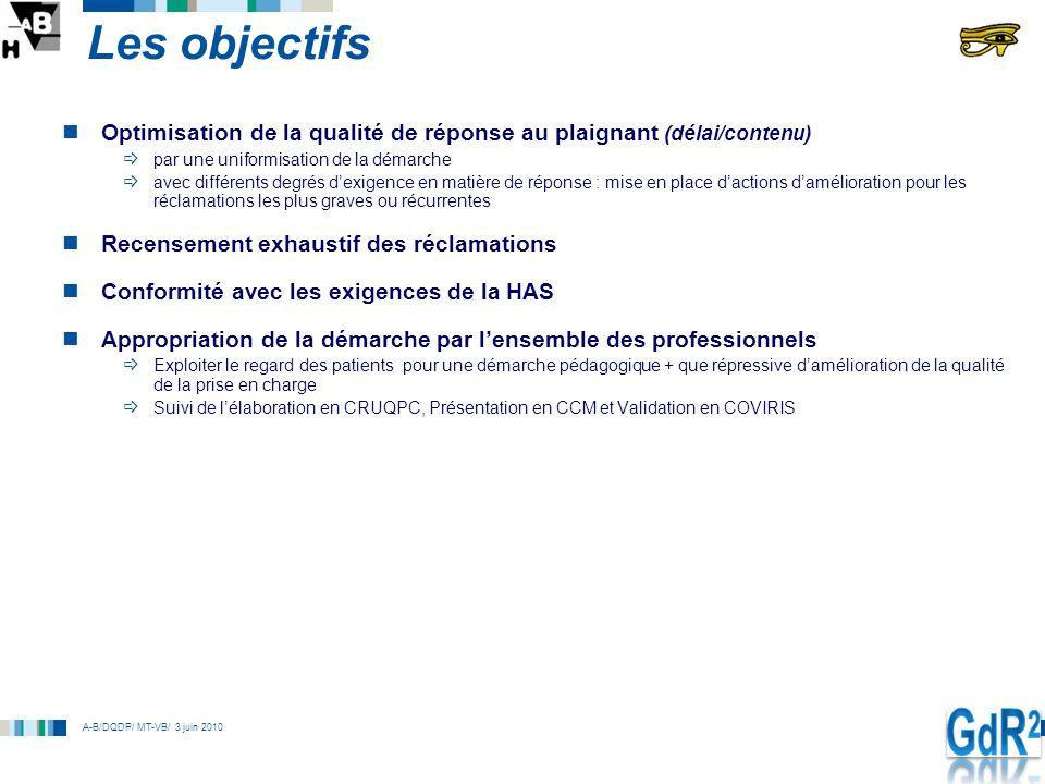 A-B/DQDP/ MT-VB/ 3 juin 2010 Les objectifs Optimisation de la qualité de réponse au plaignant (délai/contenu) par une uniformisation de la démarche av
