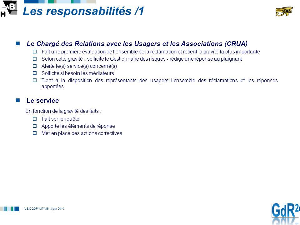A-B/DQDP/ MT-VB/ 3 juin 2010 Les responsabilités /1 Le Chargé des Relations avec les Usagers et les Associations (CRUA) Fait une première évaluation d