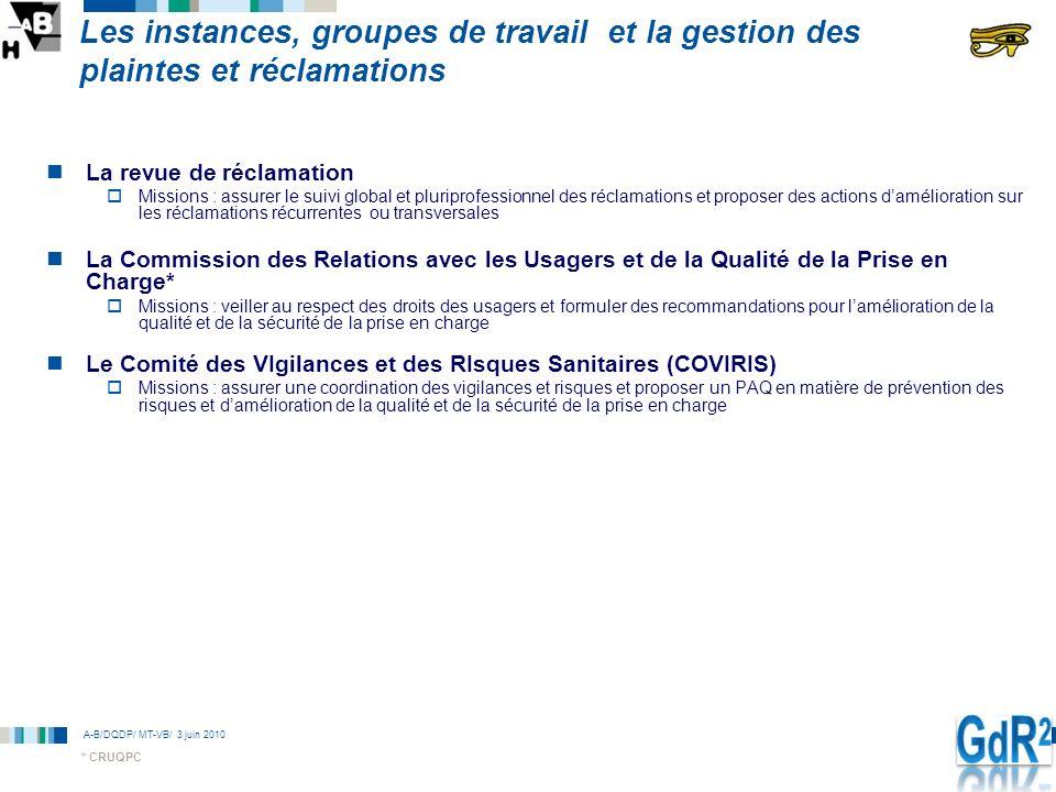 A-B/DQDP/ MT-VB/ 3 juin 2010 Les instances, groupes de travail et la gestion des plaintes et réclamations La revue de réclamation Missions : assurer l