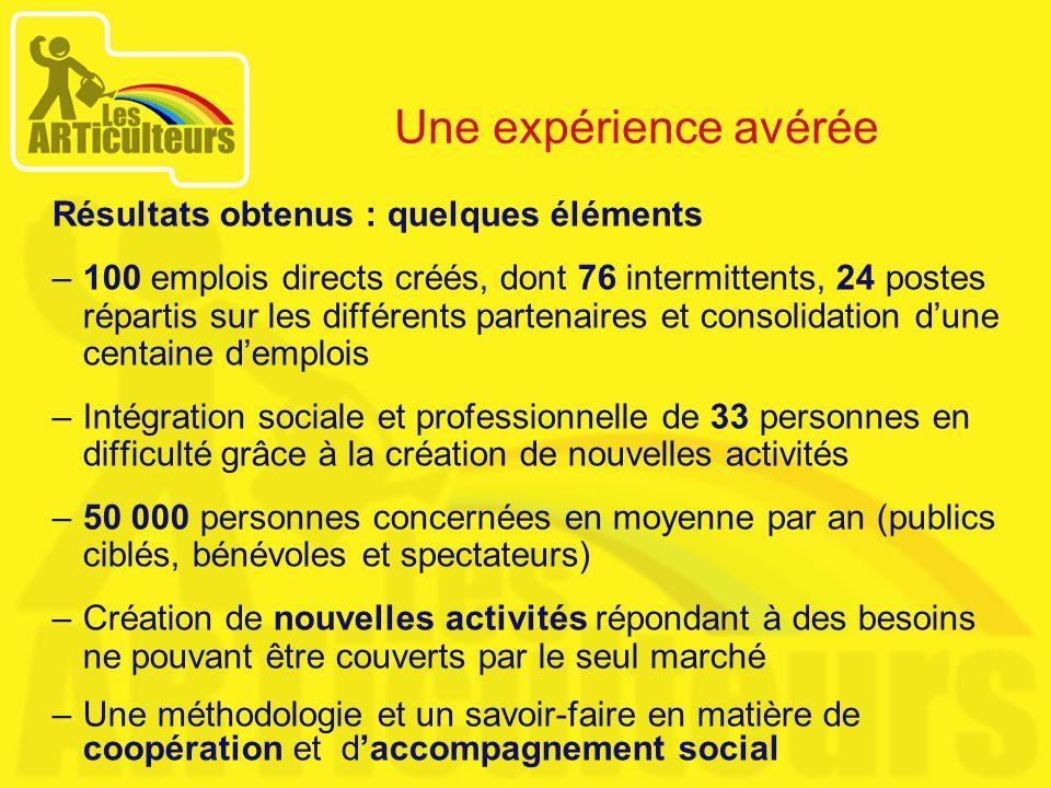 Une expérience avérée Résultats obtenus : quelques éléments –100 emplois directs créés, dont 76 intermittents, 24 postes répartis sur les différents p