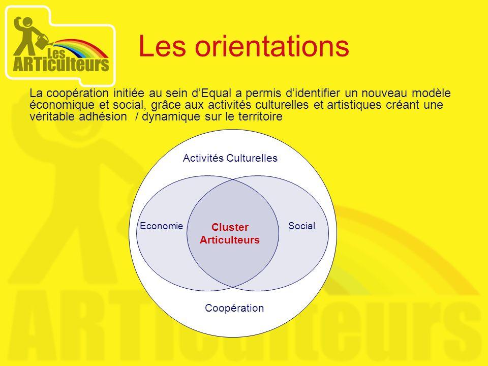 Les orientations La coopération initiée au sein dEqual a permis didentifier un nouveau modèle économique et social, grâce aux activités culturelles et