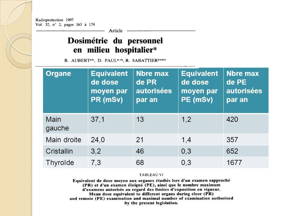 OrganeEquivalent de dose moyen par PR (mSv) Nbre max de PR autorisées par an Equivalent de dose moyen par PE (mSv) Nbre max de PE autorisées par an Ma
