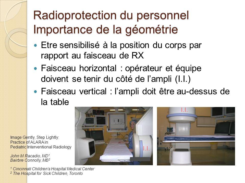 Radioprotection du personnel Importance de la géométrie Etre sensibilisé à la position du corps par rapport au faisceau de RX Faisceau horizontal : op