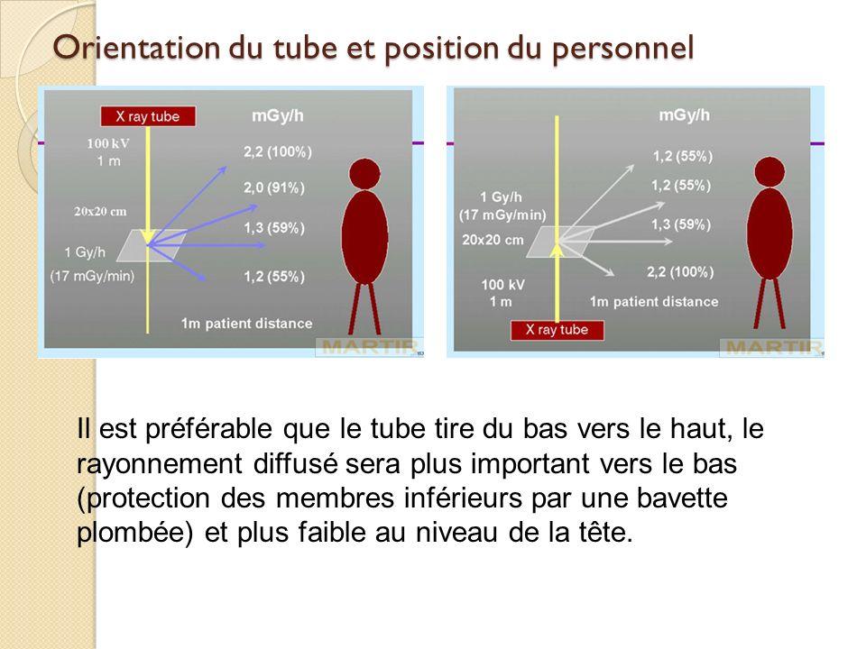 Orientation du tube et position du personnel Il est préférable que le tube tire du bas vers le haut, le rayonnement diffusé sera plus important vers l