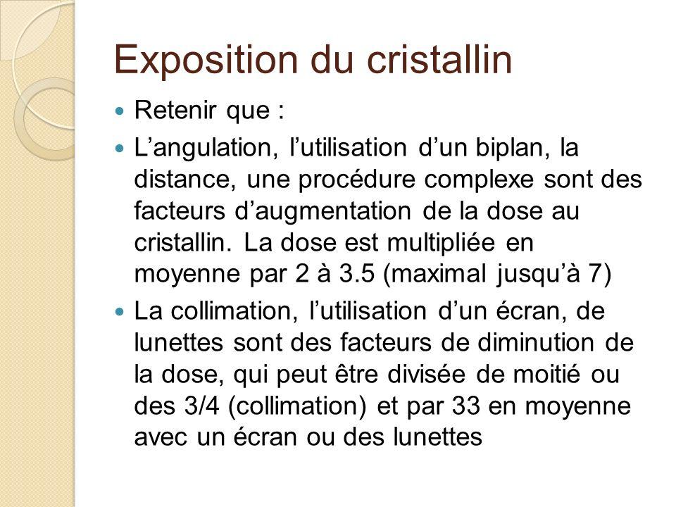 Exposition du cristallin Retenir que : Langulation, lutilisation dun biplan, la distance, une procédure complexe sont des facteurs daugmentation de la
