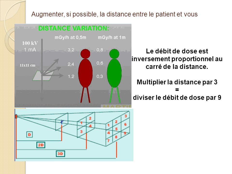 Augmenter, si possible, la distance entre le patient et vous Le débit de dose est inversement proportionnel au carré de la distance. Multiplier la dis