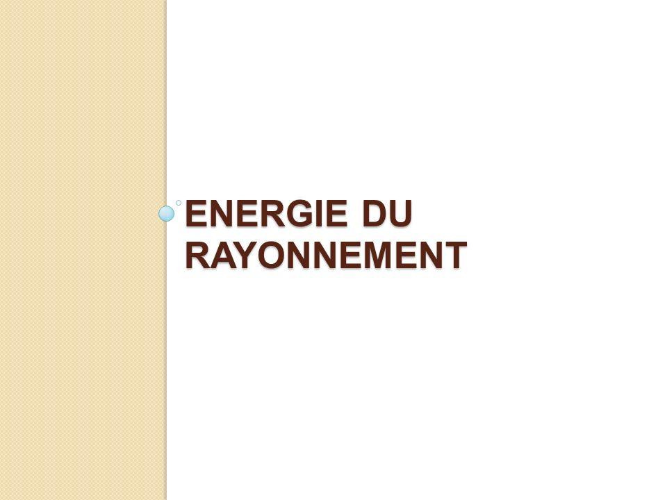 ENERGIE DU RAYONNEMENT