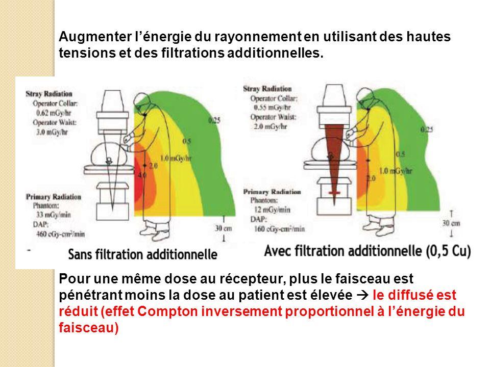 Augmenter lénergie du rayonnement en utilisant des hautes tensions et des filtrations additionnelles. Pour une même dose au récepteur, plus le faiscea