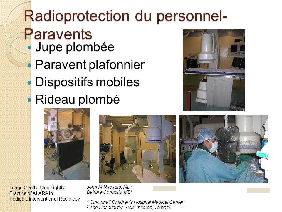 Radioprotection du personnel- Paravents Jupe plombée Paravent plafonnier Dispositifs mobiles Rideau plombé Image Gently, Step Lightly: Practice of ALA