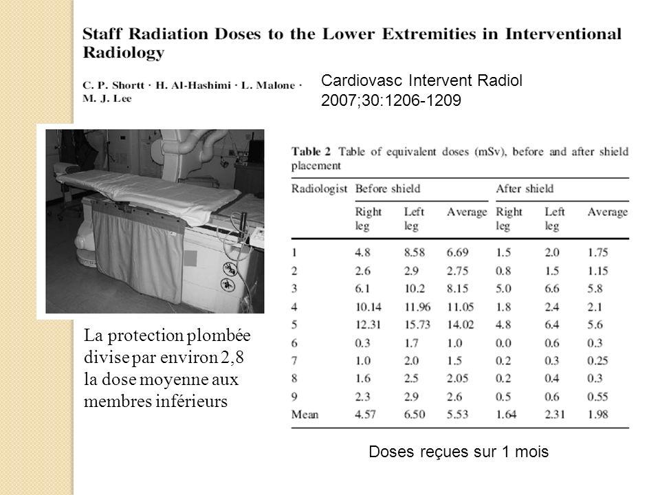 La protection plombée divise par environ 2,8 la dose moyenne aux membres inférieurs Cardiovasc Intervent Radiol 2007;30:1206-1209 Doses reçues sur 1 m