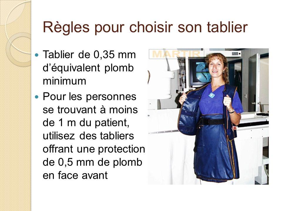 Règles pour choisir son tablier Tablier de 0,35 mm déquivalent plomb minimum Pour les personnes se trouvant à moins de 1 m du patient, utilisez des ta