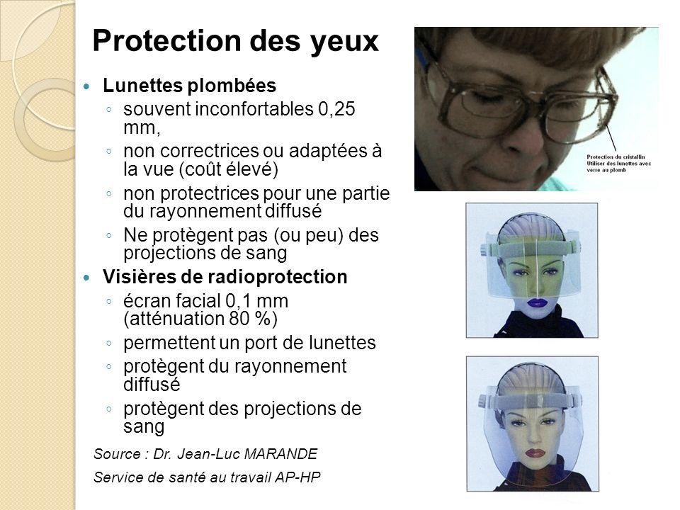 Protection des yeux Lunettes plombées souvent inconfortables 0,25 mm, non correctrices ou adaptées à la vue (coût élevé) non protectrices pour une par