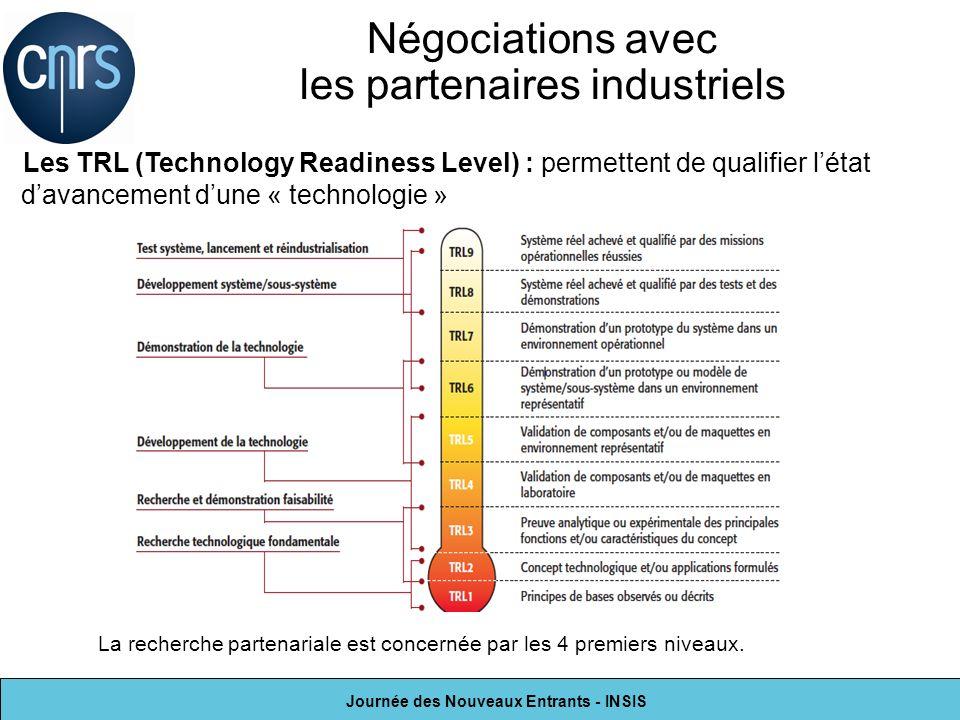 Journée des Nouveaux Entrants - INSIS Les TRL (Technology Readiness Level) : permettent de qualifier létat davancement dune « technologie » Négociatio