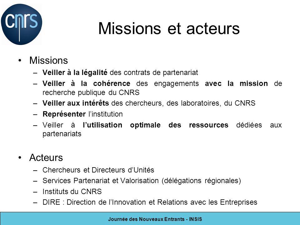 Journée des Nouveaux Entrants - INSIS Missions et acteurs Missions –Veiller à la légalité des contrats de partenariat –Veiller à la cohérence des enga