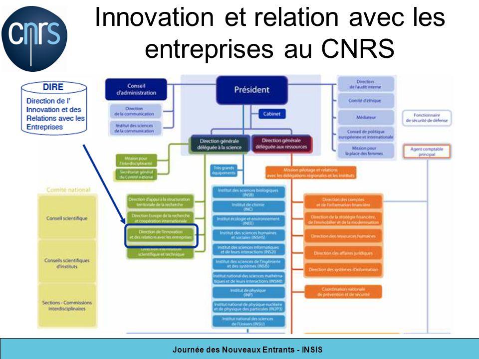 Journée des Nouveaux Entrants - INSIS Innovation et relation avec les entreprises au CNRS