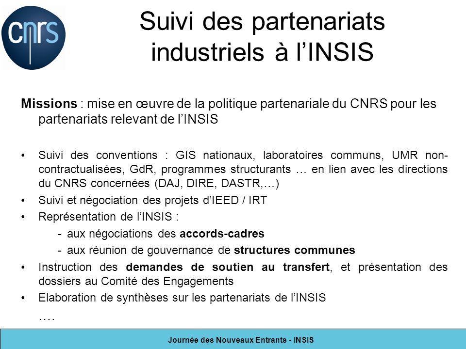 Journée des Nouveaux Entrants - INSIS Missions : mise en œuvre de la politique partenariale du CNRS pour les partenariats relevant de lINSIS Suivi des