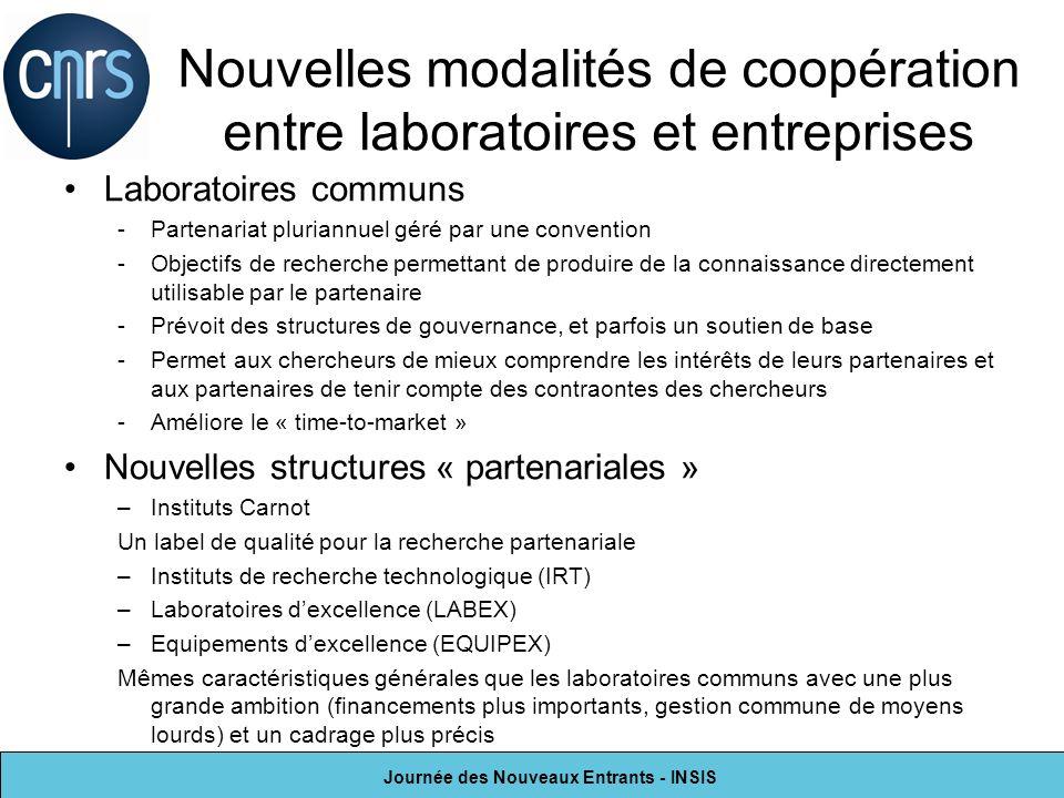 Journée des Nouveaux Entrants - INSIS Nouvelles modalités de coopération entre laboratoires et entreprises Laboratoires communs -Partenariat pluriannu