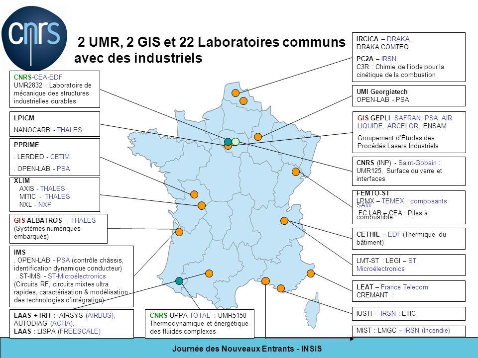 Journée des Nouveaux Entrants - INSIS 2 UMR, 2 GIS et 22 Laboratoires communs avec des industriels LAAS + IRIT : AIRSYS (AIRBUS), AUTODIAG (ACTIA). LA