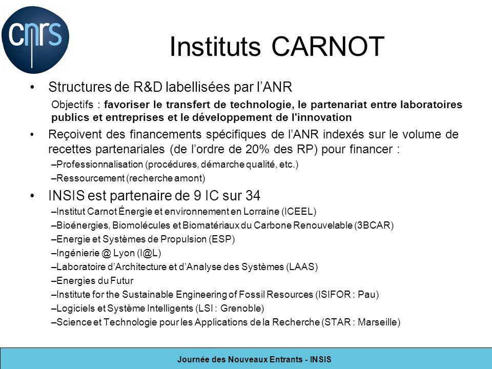 Journée des Nouveaux Entrants - INSIS Instituts CARNOT Structures de R&D labellisées par lANR Objectifs : favoriser le transfert de technologie, le pa