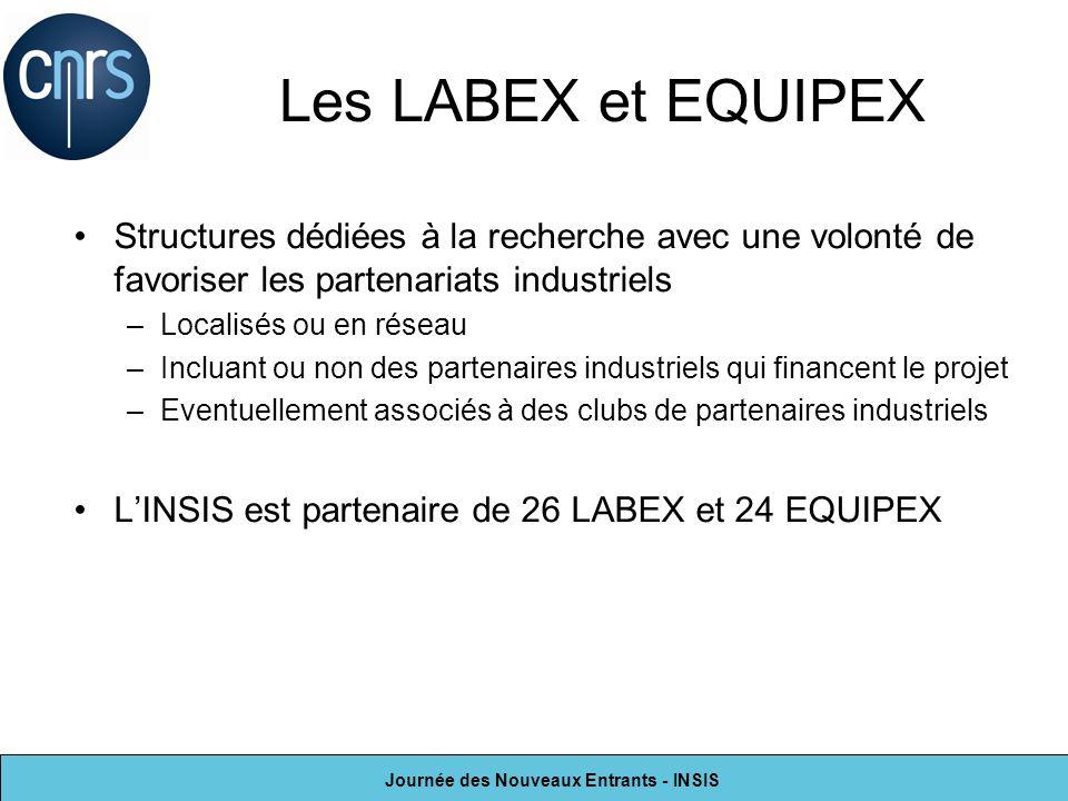 Journée des Nouveaux Entrants - INSIS Les LABEX et EQUIPEX Structures dédiées à la recherche avec une volonté de favoriser les partenariats industriel