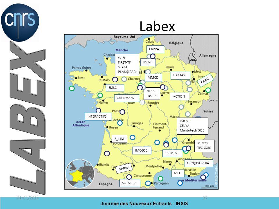 Journée des Nouveaux Entrants - INSIS Labex 01/01/201437 IMOBS3 Σ_LIM SOLSTICE MEC MSST WIFI FIRST-TF SEAM PLAS@PAR Nano LaSIPS MINOS TEC XXIC IMUST C