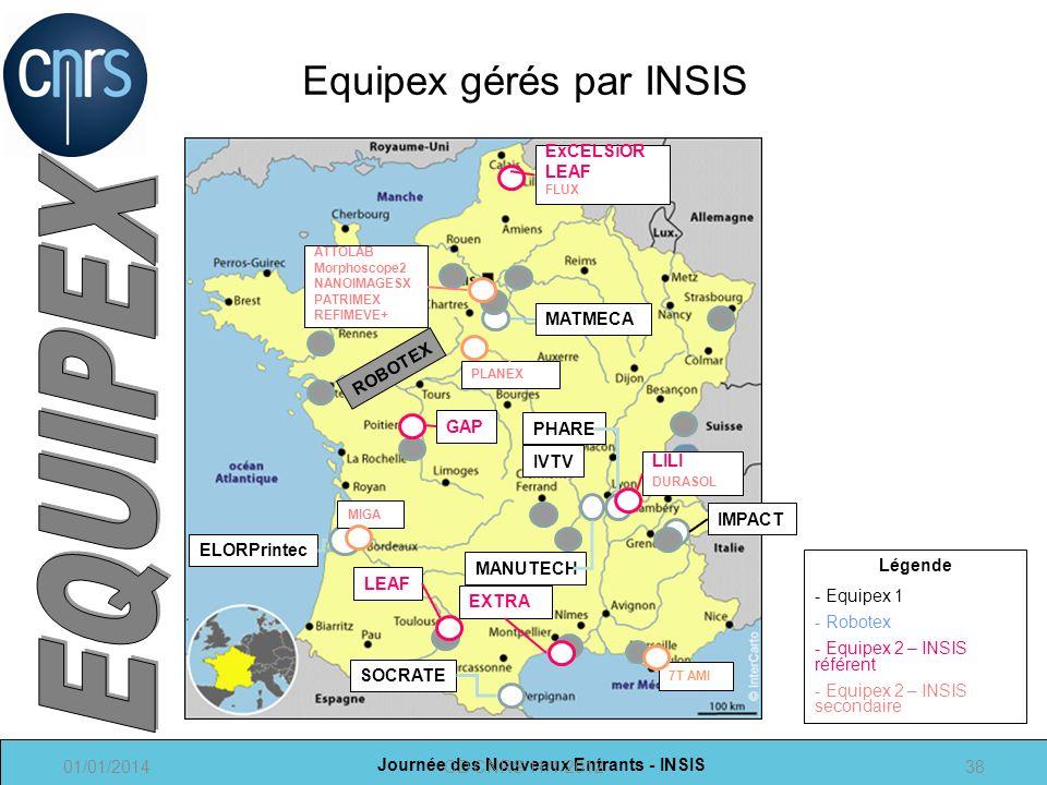 Journée des Nouveaux Entrants - INSIS Equipex gérés par INSIS 01/01/2014CD CNRS 11/1/201238 SOCRATE ELORPrintec MATMECA IMPACT PHARE IVTV ROBOTEX MANU