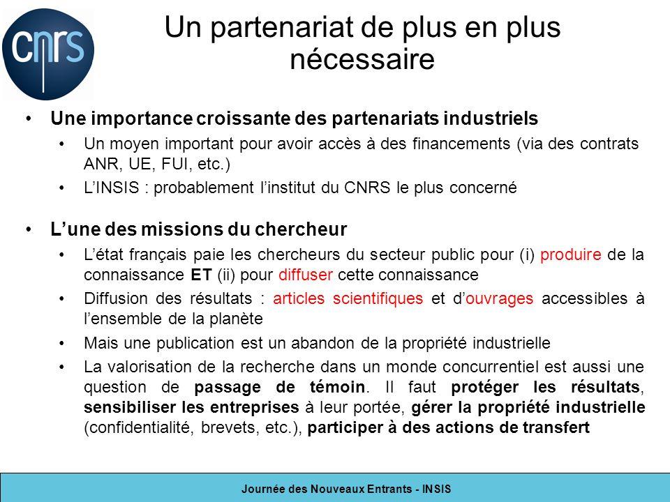 Journée des Nouveaux Entrants - INSIS Missions : mise en œuvre de la politique partenariale du CNRS pour les partenariats relevant de lINSIS Suivi des conventions : GIS nationaux, laboratoires communs, UMR non- contractualisées, GdR, programmes structurants … en lien avec les directions du CNRS concernées (DAJ, DIRE, DASTR,…) Suivi et négociation des projets dIEED / IRT Représentation de lINSIS : -aux négociations des accords-cadres -aux réunion de gouvernance de structures communes Instruction des demandes de soutien au transfert, et présentation des dossiers au Comité des Engagements Elaboration de synthèses sur les partenariats de lINSIS ….