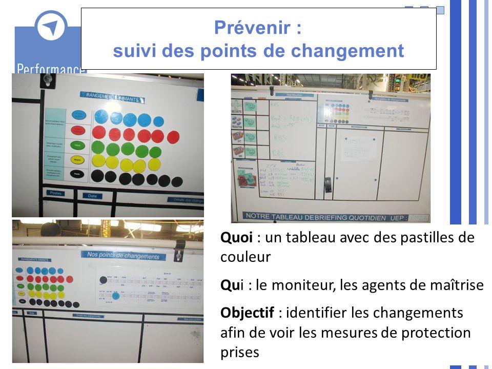 13 Prévenir : suivi des points de changement Quoi : un tableau avec des pastilles de couleur Qui : le moniteur, les agents de maîtrise Objectif : iden