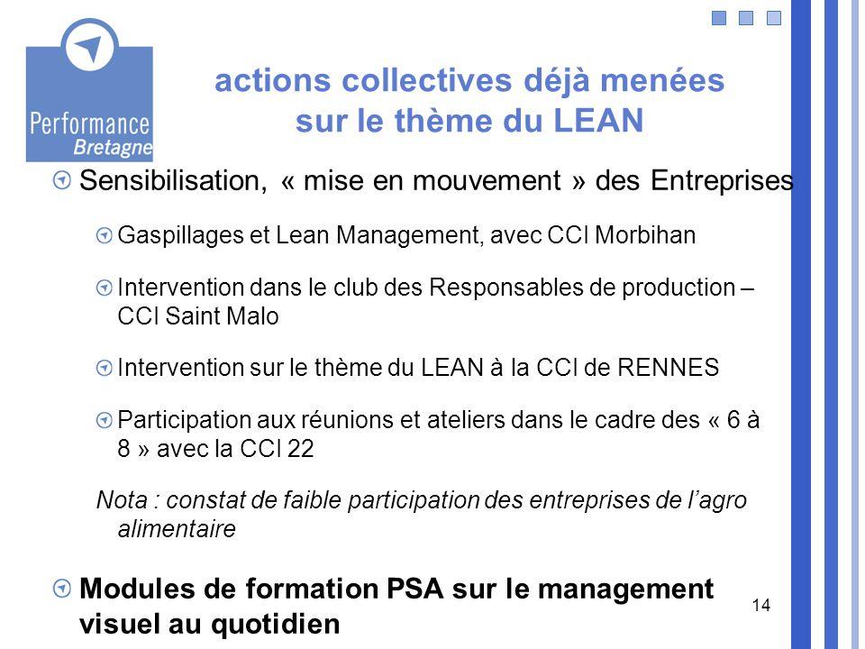 14 actions collectives déjà menées sur le thème du LEAN Sensibilisation, « mise en mouvement » des Entreprises Gaspillages et Lean Management, avec CC