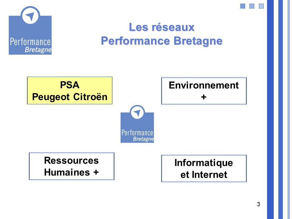3 PSA Peugeot Citroën Environnement + Ressources Humaines + Informatique et Internet Les réseaux Performance Bretagne