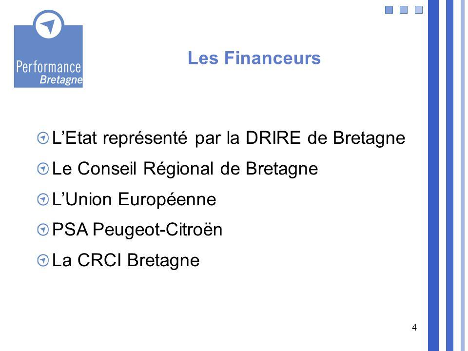 4 Les Financeurs LEtat représenté par la DRIRE de Bretagne Le Conseil Régional de Bretagne LUnion Européenne PSA Peugeot-Citroën La CRCI Bretagne