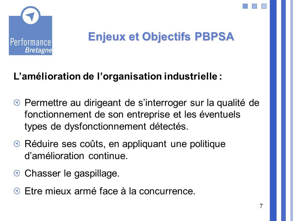 7 Enjeux et Objectifs PBPSA Lamélioration de lorganisation industrielle : Permettre au dirigeant de sinterroger sur la qualité de fonctionnement de so