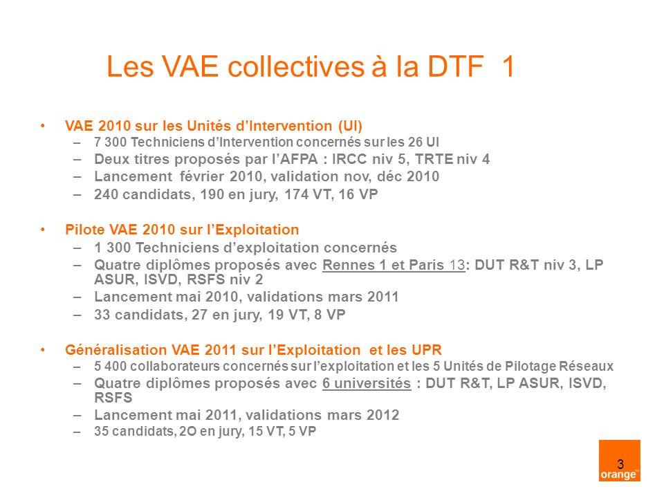 3 Les VAE collectives à la DTF 1 VAE 2010 sur les Unités dIntervention (UI) –7 300 Techniciens dIntervention concernés sur les 26 UI –Deux titres proposés par lAFPA : IRCC niv 5, TRTE niv 4 –Lancement février 2010, validation nov, déc 2010 –240 candidats, 190 en jury, 174 VT, 16 VP Pilote VAE 2010 sur lExploitation –1 300 Techniciens dexploitation concernés –Quatre diplômes proposés avec Rennes 1 et Paris 13: DUT R&T niv 3, LP ASUR, ISVD, RSFS niv 2 –Lancement mai 2010, validations mars 2011 –33 candidats, 27 en jury, 19 VT, 8 VP Généralisation VAE 2011 sur lExploitation et les UPR –5 400 collaborateurs concernés sur lexploitation et les 5 Unités de Pilotage Réseaux –Quatre diplômes proposés avec 6 universités : DUT R&T, LP ASUR, ISVD, RSFS –Lancement mai 2011, validations mars 2012 –35 candidats, 2O en jury, 15 VT, 5 VP