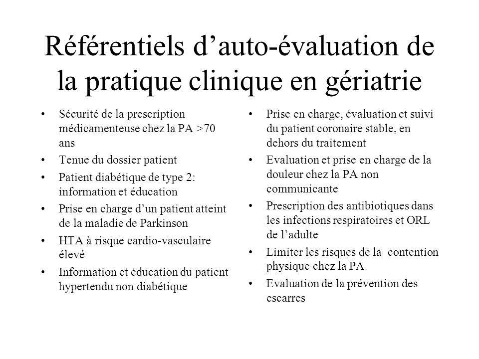 Référentiels dauto-évaluation de la pratique clinique en gériatrie Sécurité de la prescription médicamenteuse chez la PA >70 ans Tenue du dossier pati