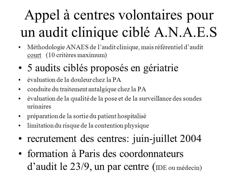 Appel à centres volontaires pour un audit clinique ciblé A.N.A.E.S Méthodologie ANAES de laudit clinique, mais référentiel daudit court (10 critères m