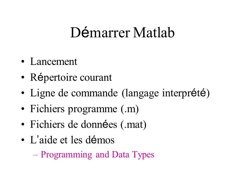 D é marrer Matlab Lancement R é pertoire courant Ligne de commande (langage interpr é t é ) Fichiers programme (.m) Fichiers de donn é es (.mat) L aid