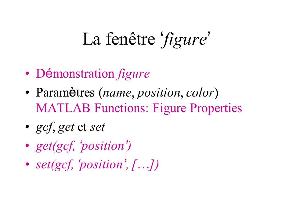 La fenêtre figure D é monstration figure Param è tres (name, position, color) MATLAB Functions: Figure Properties gcf, get et set get(gcf, position )