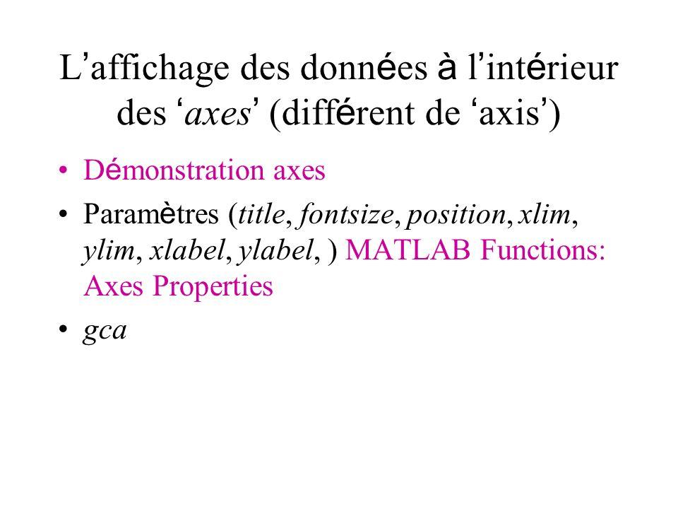 L affichage des donn é es à l int é rieur des axes (diff é rent de axis ) D é monstration axes Param è tres (title, fontsize, position, xlim, ylim, xl