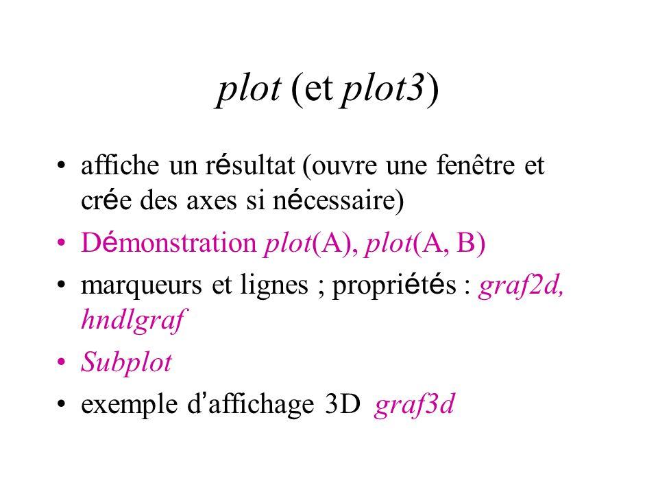 plot (et plot3) affiche un r é sultat (ouvre une fenêtre et cr é e des axes si n é cessaire) D é monstration plot(A), plot(A, B) marqueurs et lignes ;