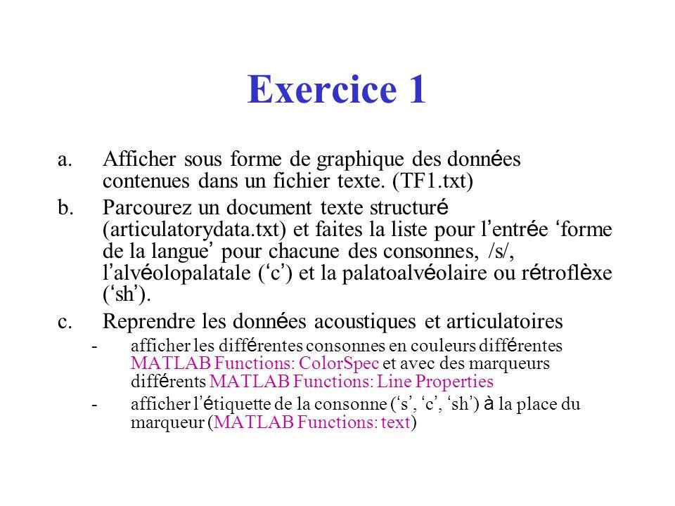 Exercice 1 a.Afficher sous forme de graphique des donn é es contenues dans un fichier texte. (TF1.txt) b.Parcourez un document texte structur é (artic