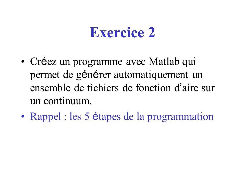 Exercice 2 Cr é ez un programme avec Matlab qui permet de g é n é rer automatiquement un ensemble de fichiers de fonction d aire sur un continuum. Rap