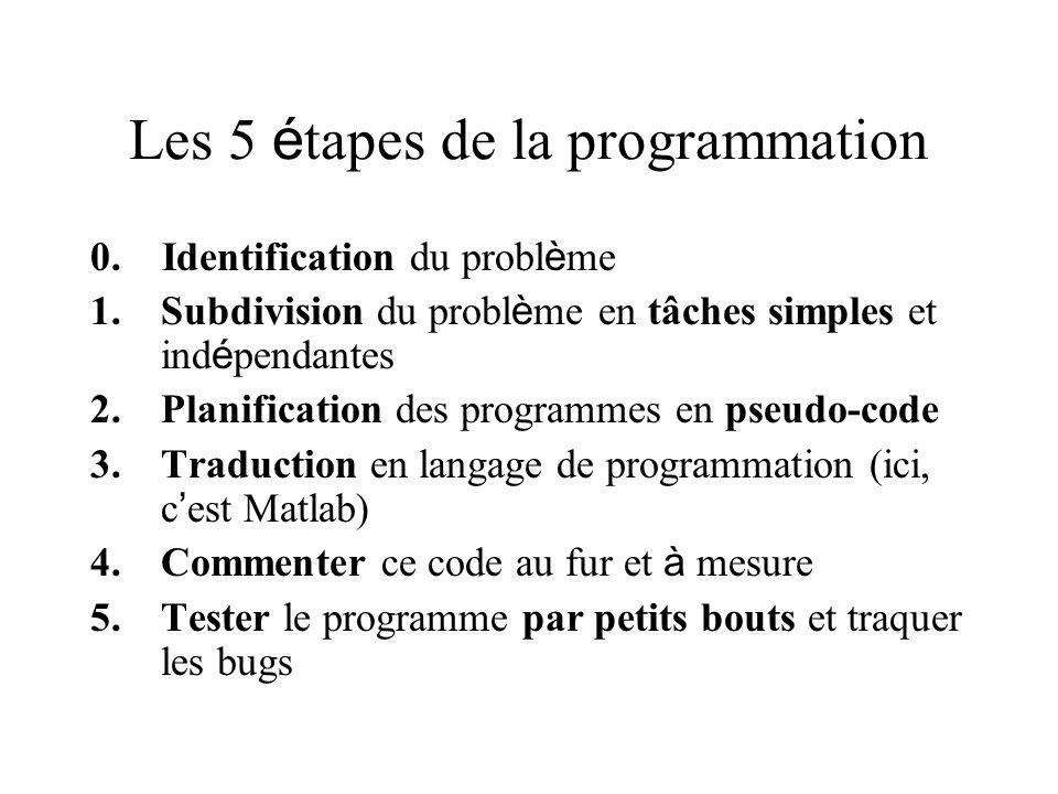 Les 5 é tapes de la programmation 0. Identification du probl è me 1.Subdivision du probl è me en tâches simples et ind é pendantes 2.Planification des