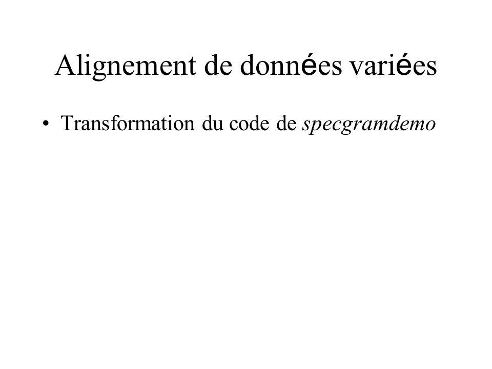 Alignement de donn é es vari é es Transformation du code de specgramdemo