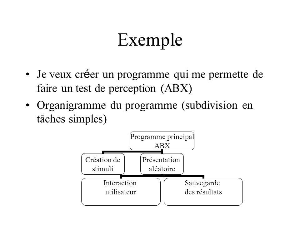 Exemple Je veux cr é er un programme qui me permette de faire un test de perception (ABX) Organigramme du programme (subdivision en tâches simples) Pr